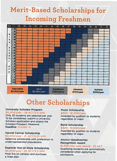 Incoming freshman to UT Martin have a wide array of scholarship opportunities.